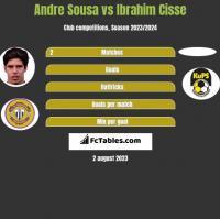 Andre Sousa vs Ibrahim Cisse h2h player stats