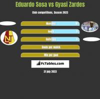 Eduardo Sosa vs Gyasi Zardes h2h player stats