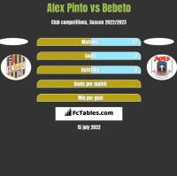 Alex Pinto vs Bebeto h2h player stats