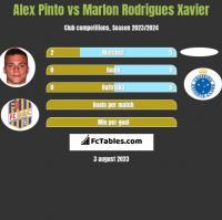 Alex Pinto vs Marlon Rodrigues Xavier h2h player stats