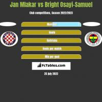 Jan Mlakar vs Bright Osayi-Samuel h2h player stats
