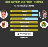 Irvin Cardona vs Arnaud Lusamba h2h player stats