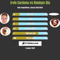 Irvin Cardona vs Boulaye Dia h2h player stats