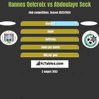Hannes Delcroix vs Abdoulaye Seck h2h player stats