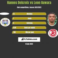 Hannes Delcroix vs Leon Guwara h2h player stats