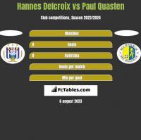 Hannes Delcroix vs Paul Quasten h2h player stats