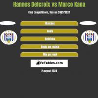 Hannes Delcroix vs Marco Kana h2h player stats