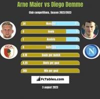 Arne Maier vs Diego Demme h2h player stats