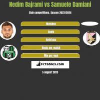 Nedim Bajrami vs Samuele Damiani h2h player stats