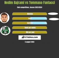 Nedim Bajrami vs Tommaso Fantacci h2h player stats