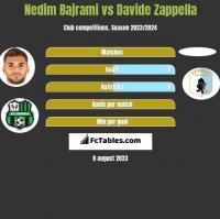 Nedim Bajrami vs Davide Zappella h2h player stats