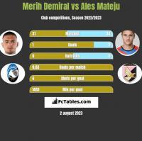Merih Demiral vs Ales Mateju h2h player stats