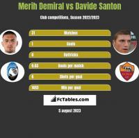 Merih Demiral vs Davide Santon h2h player stats
