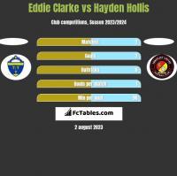Eddie Clarke vs Hayden Hollis h2h player stats