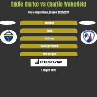 Eddie Clarke vs Charlie Wakefield h2h player stats