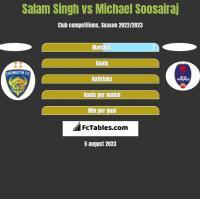 Salam Singh vs Michael Soosairaj h2h player stats