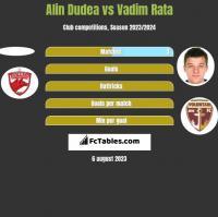 Alin Dudea vs Vadim Rata h2h player stats