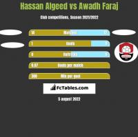 Hassan Algeed vs Awadh Faraj h2h player stats