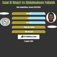 Saad Al Khayri vs Abdulmuhsen Fallatah h2h player stats