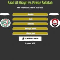 Saad Al Khayri vs Fawaz Fallatah h2h player stats