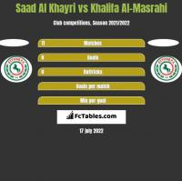 Saad Al Khayri vs Khalifa Al-Masrahi h2h player stats
