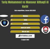 Tariq Mohammed vs Mansour Althaqfi Al Harbi h2h player stats