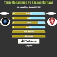Tariq Mohammed vs Yaseen Barnawi h2h player stats