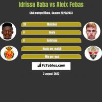 Idrissu Baba vs Aleix Febas h2h player stats