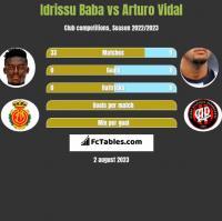 Idrissu Baba vs Arturo Vidal h2h player stats