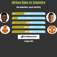 Idrissu Baba vs Casemiro h2h player stats