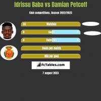 Idrissu Baba vs Damian Petcoff h2h player stats