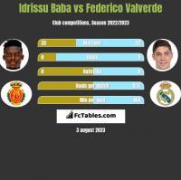 Idrissu Baba vs Federico Valverde h2h player stats