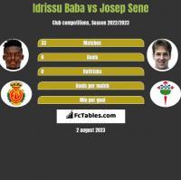 Idrissu Baba vs Josep Sene h2h player stats
