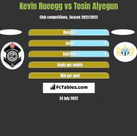 Kevin Rueegg vs Tosin Aiyegun h2h player stats