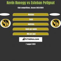 Kevin Rueegg vs Esteban Petignat h2h player stats