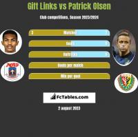 Gift Links vs Patrick Olsen h2h player stats