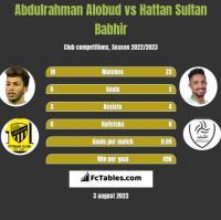 Abdulrahman Alobud vs Hattan Sultan Babhir h2h player stats