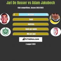 Jari De Busser vs Adam Jakubech h2h player stats