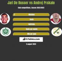 Jari De Busser vs Andrej Prskalo h2h player stats
