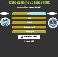Szabolcs Barna vs Bence Batik h2h player stats