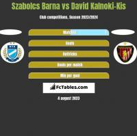 Szabolcs Barna vs David Kalnoki-Kis h2h player stats