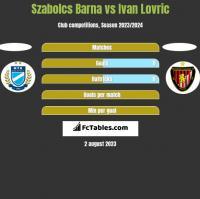 Szabolcs Barna vs Ivan Lovric h2h player stats