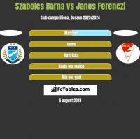 Szabolcs Barna vs Janos Ferenczi h2h player stats