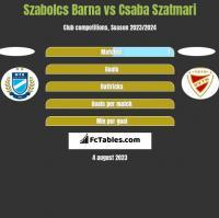 Szabolcs Barna vs Csaba Szatmari h2h player stats