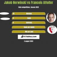 Jakob Nerwinski vs Francois Affolter h2h player stats