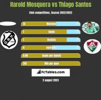 Harold Mosquera vs Thiago Santos h2h player stats
