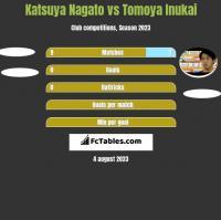 Katsuya Nagato vs Tomoya Inukai h2h player stats