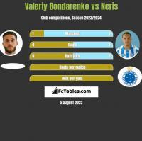 Valeriy Bondarenko vs Neris h2h player stats