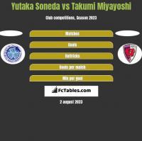 Yutaka Soneda vs Takumi Miyayoshi h2h player stats