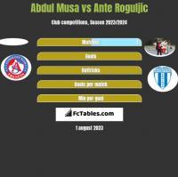 Abdul Musa vs Ante Roguljic h2h player stats